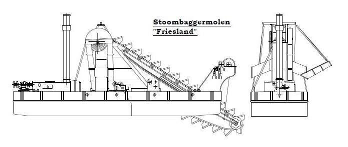 De-Friesland